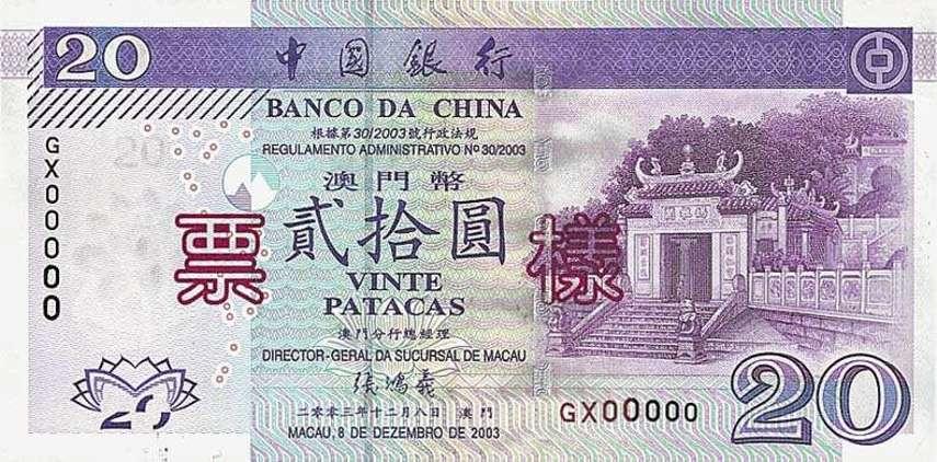 Macau Currency, MOPS, livetotravelsaniyapuri